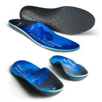 GearFlogger reviews the SOLE Ed Viesturs Signature Series heat moldable custom footbeds - high volume