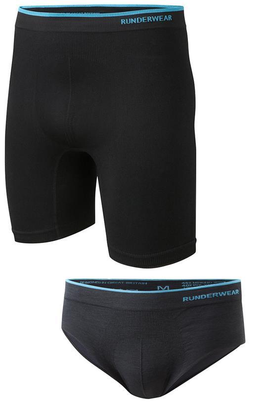 Gearflogger reviews Runderwear underwear
