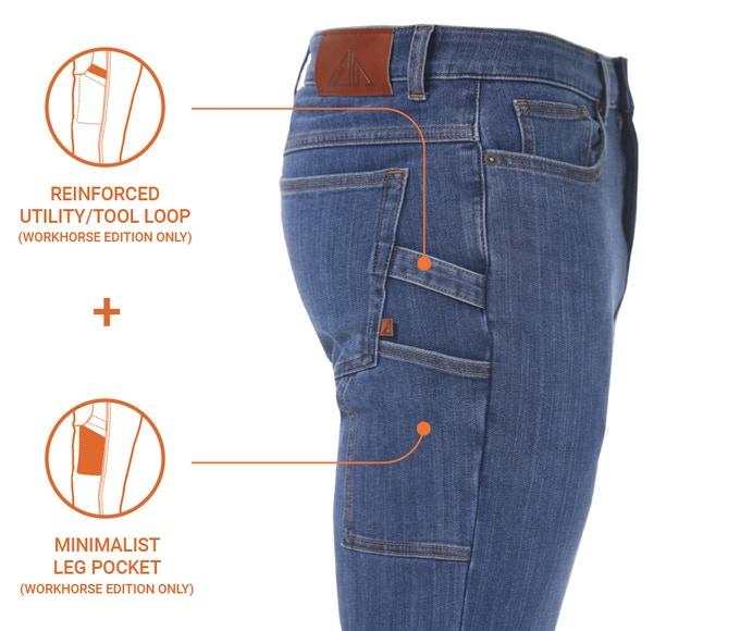 Gearflogger reviews Boulder Denim 3.0 jeans